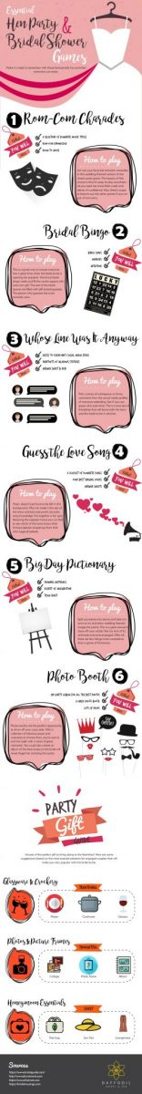 A Guide to the Perfect Hen & Bridal Shower Games