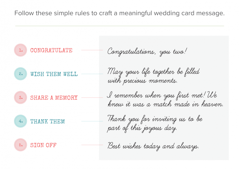 Things To Consider When Writing A Wedding Card